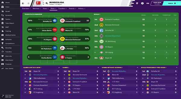 football manager 2022 free